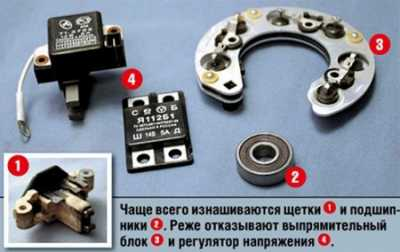 Подмена щеток генератора ВАЗ 2108 родными руками